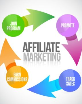 Affiliate Marketing Addon